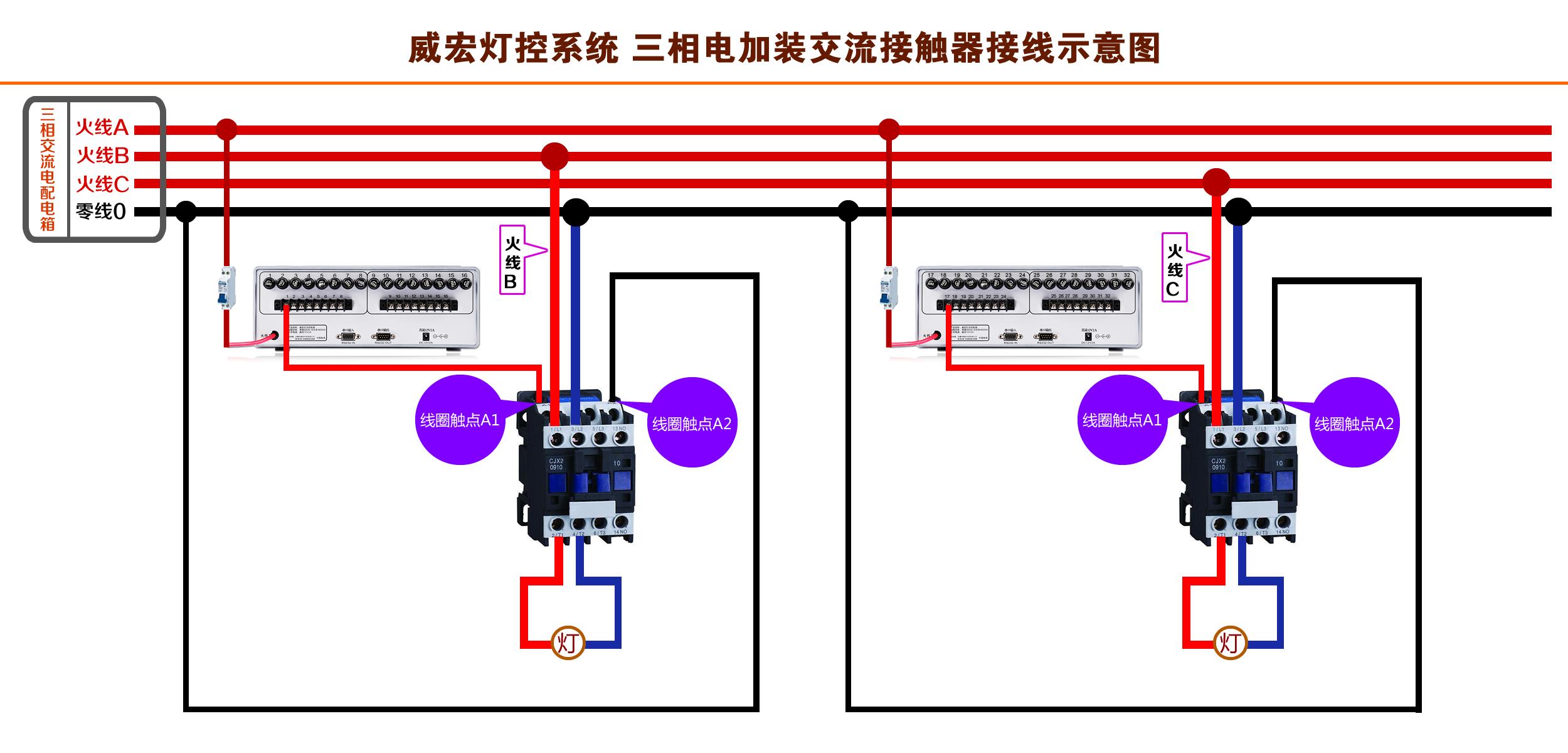 大功率控制对象的灯控布线方案